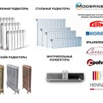 Стальные и Секционные радиаторы