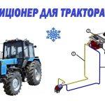 Кондиціонер для трактора МТЗ