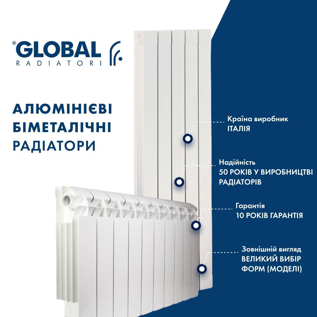 Продам ОПТОМ радиаторы и котлы отопления